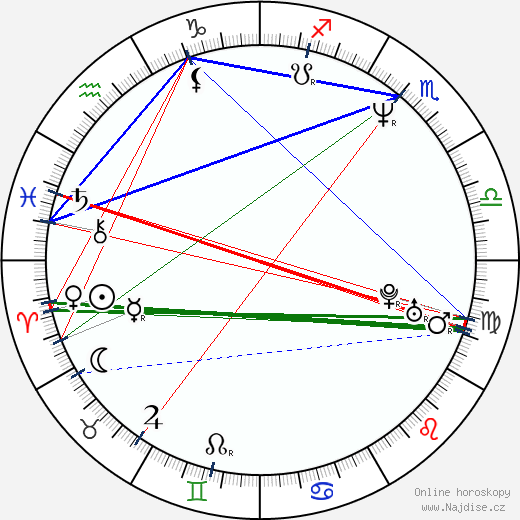 Acuši Takeuči wikipedie wiki 2018, 2019 horoskop