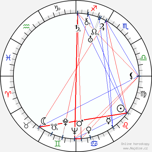 Ada Dohnal wikipedie wiki 2020, 2021 horoskop