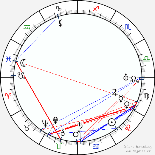 Ada Karlovský wikipedie wiki 2020, 2021 horoskop