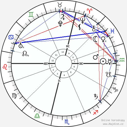 Ada Negri wikipedie wiki 2017, 2018 horoskop