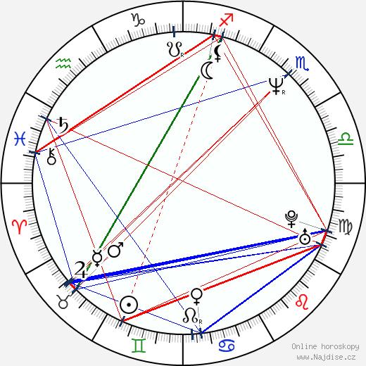 Adam Carolla wikipedie wiki 2020, 2021 horoskop