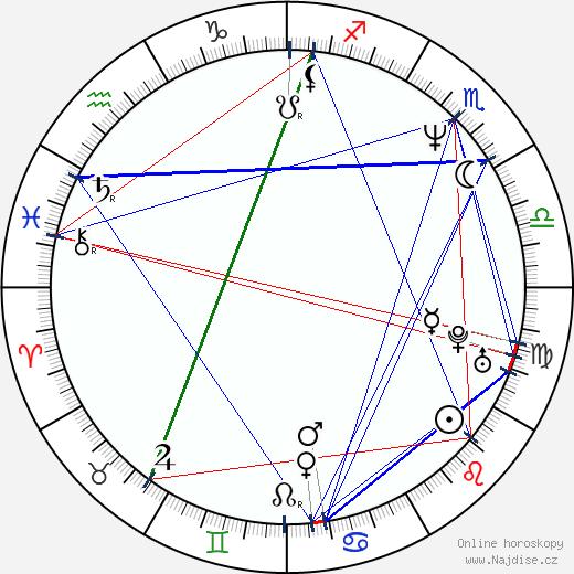 Adam Davidson wikipedie wiki 2018, 2019 horoskop