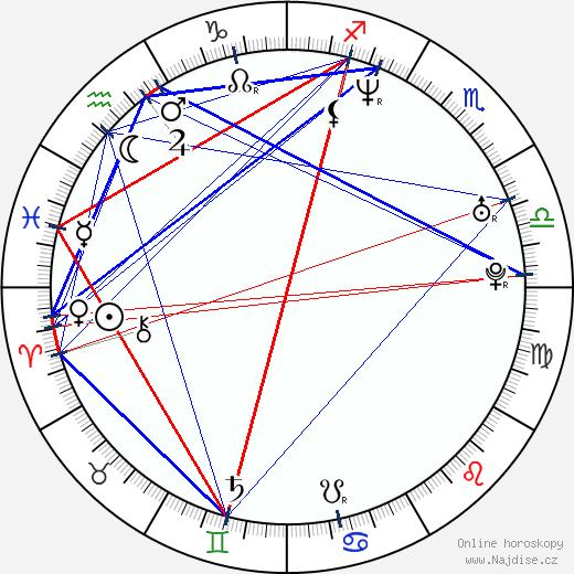 Adam Goldstein wikipedie wiki 2019, 2020 horoskop