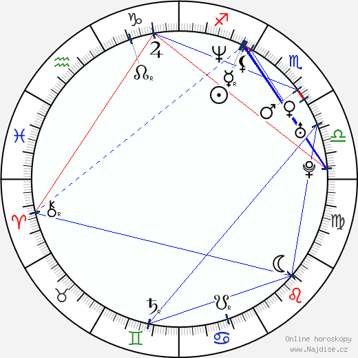 Adam Harrington wikipedie wiki 2018, 2019 horoskop