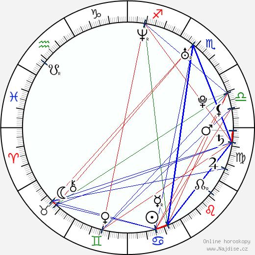 Adam J. Yeend wikipedie wiki 2018, 2019 horoskop