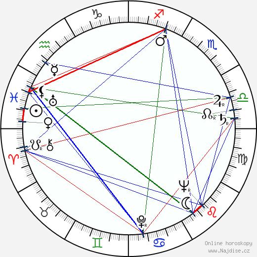 Adam Kennedy wikipedie wiki 2018, 2019 horoskop
