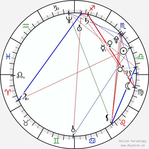 Adam Vacula wikipedie wiki 2017, 2018 horoskop