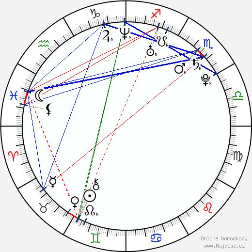 Adam Wylie wikipedie wiki 2019, 2020 horoskop