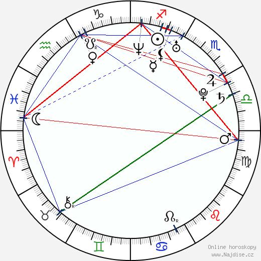Adan Canto wikipedie wiki 2019, 2020 horoskop