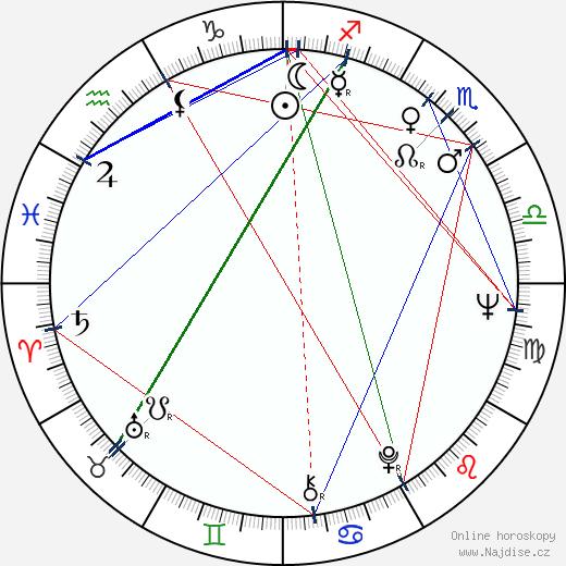 Adela Marculescu wikipedie wiki 2018, 2019 horoskop
