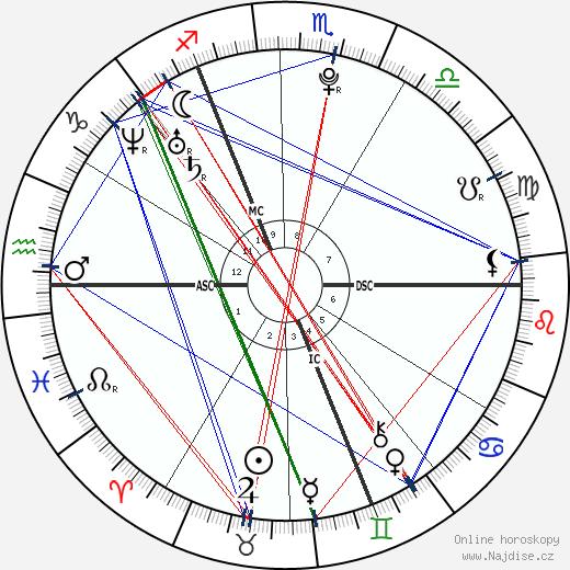 Adele wikipedie wiki 2018, 2019 horoskop
