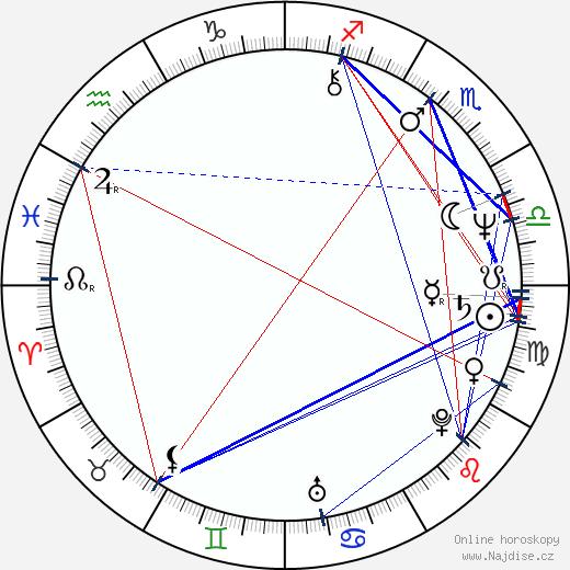 Ademir Kenovic wikipedie wiki 2019, 2020 horoskop