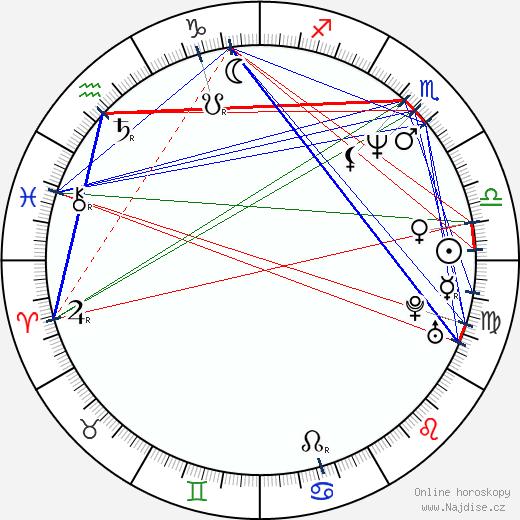 Ades Zabel wikipedie wiki 2018, 2019 horoskop
