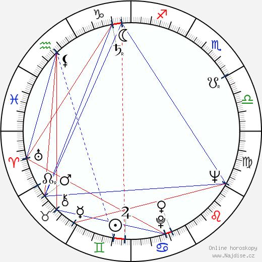 Adolf Born wikipedie wiki 2018, 2019 horoskop