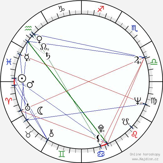 Adolf Merckle wikipedie wiki 2019, 2020 horoskop