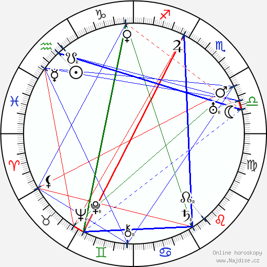 Adolf Rading wikipedie wiki 2018, 2019 horoskop