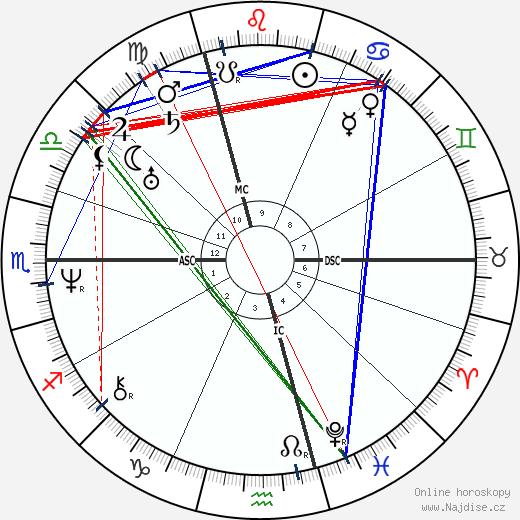 Adolphe Charles Adam wikipedie wiki 2017, 2018 horoskop