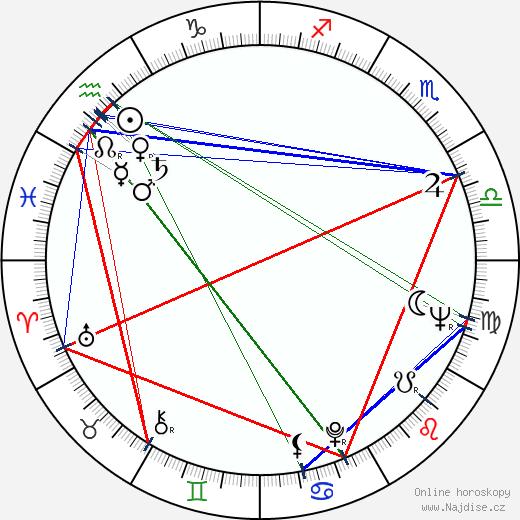 Adrian Cowell wikipedie wiki 2019, 2020 horoskop