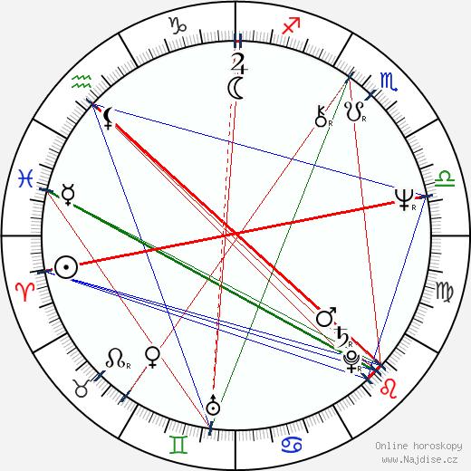 Adrian Enescu wikipedie wiki 2018, 2019 horoskop