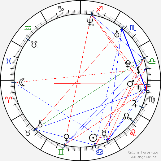 Adrián García Bogliano wikipedie wiki 2018, 2019 horoskop