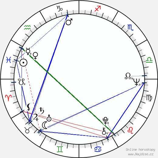 Adrian Lyne wikipedie wiki 2018, 2019 horoskop