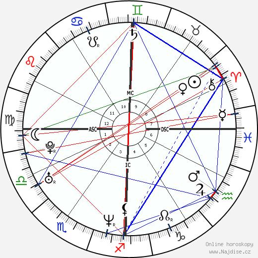 Adrien Brody wikipedie wiki 2020, 2021 horoskop