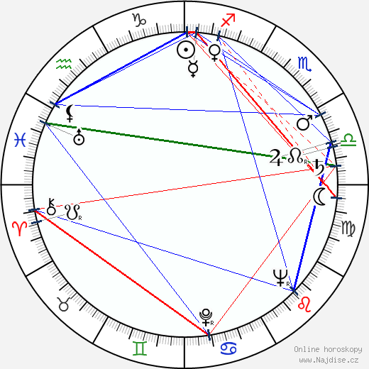 Agasij Babajan wikipedie wiki 2017, 2018 horoskop