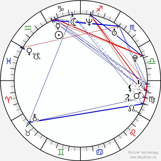 Agim Kaba wikipedie wiki 2018, 2019 horoskop