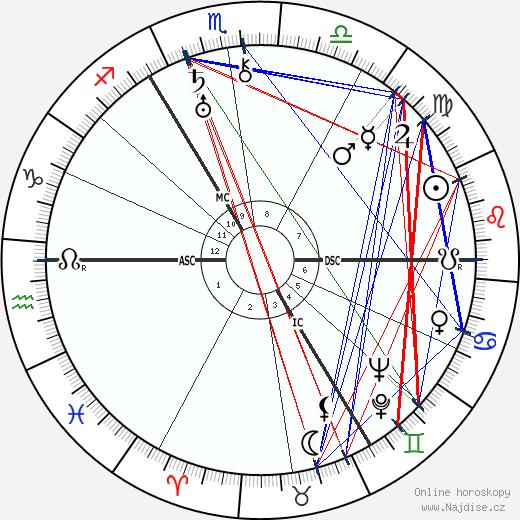Agnes Anne Abbot wikipedie wiki 2018, 2019 horoskop