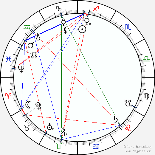 Agnes Baden-Powell wikipedie wiki 2018, 2019 horoskop