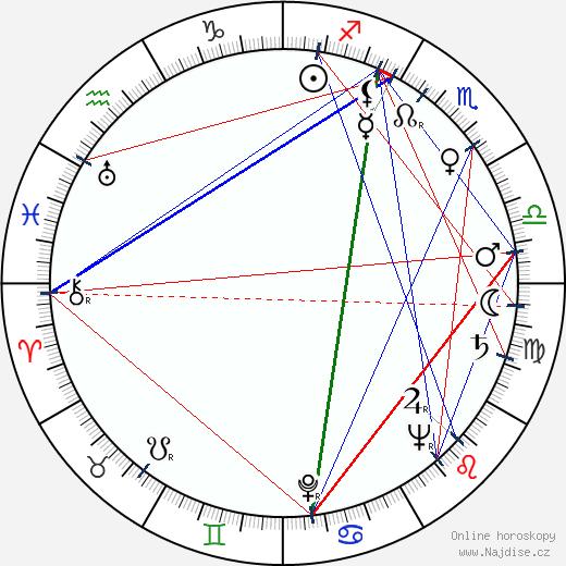 Agnes Fink wikipedie wiki 2018, 2019 horoskop