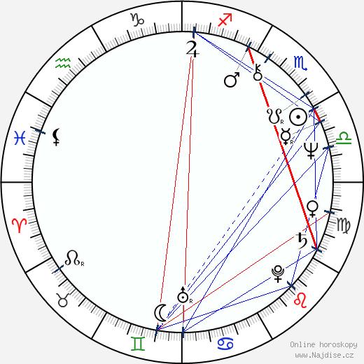 Agneta Fagerström-Olsson wikipedie wiki 2017, 2018 horoskop