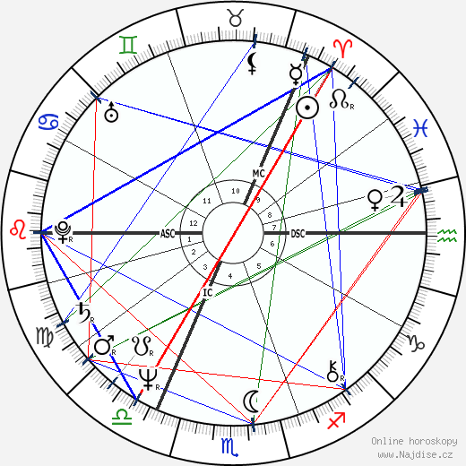 Agnetha Fältskog wikipedie wiki 2018, 2019 horoskop