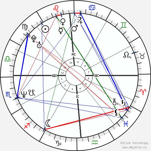 Agostino Abbagnale wikipedie wiki 2018, 2019 horoskop