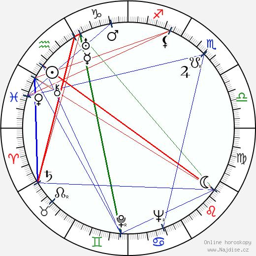 Ahmed Faiz wikipedie wiki 2019, 2020 horoskop
