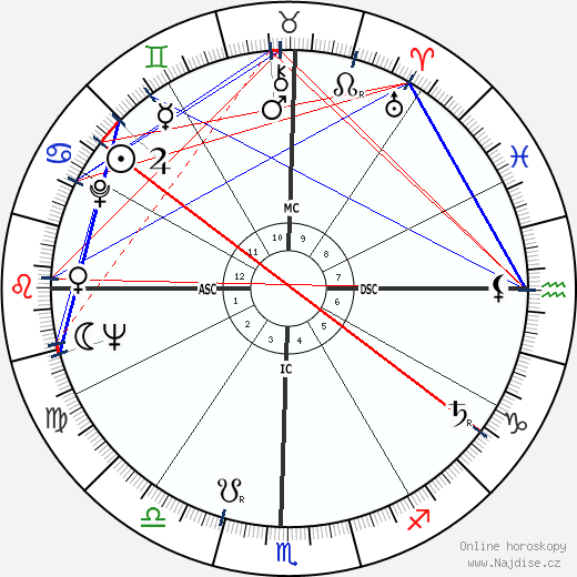 Ahmed Zaki Yamani wikipedie wiki 2018, 2019 horoskop