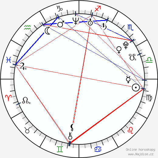 Ai Takahashi wikipedie wiki 2019, 2020 horoskop