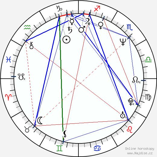 Aimar Labaki wikipedie wiki 2018, 2019 horoskop