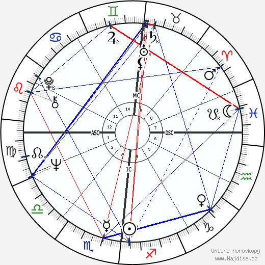 Aime Etienne Jacquet wikipedie wiki 2017, 2018 horoskop
