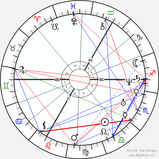 Aime Felix Pyat wikipedie wiki 2019, 2020 horoskop