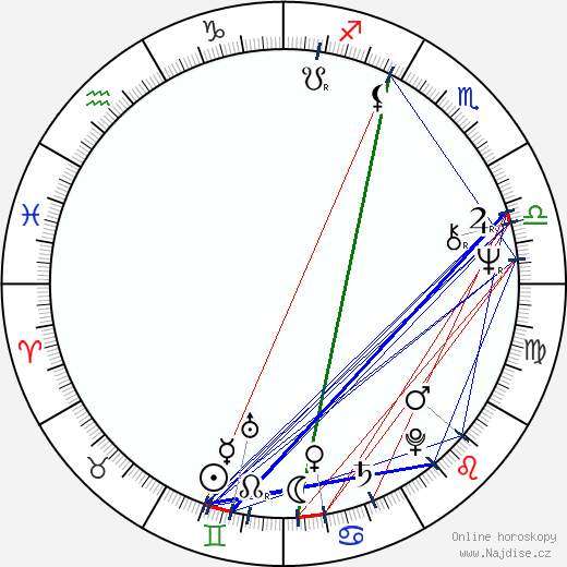 Aimée Iacobescu wikipedie wiki 2018, 2019 horoskop