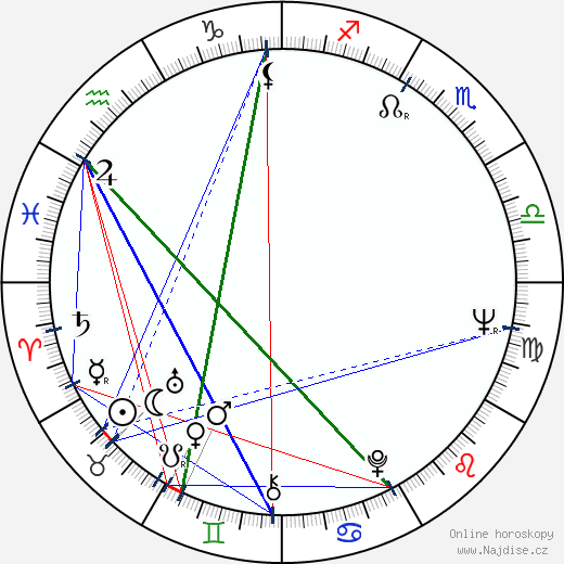 Aino Takala wikipedie wiki 2018, 2019 horoskop