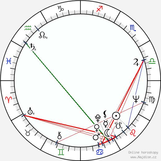 Airi Uitto wikipedie wiki 2018, 2019 horoskop