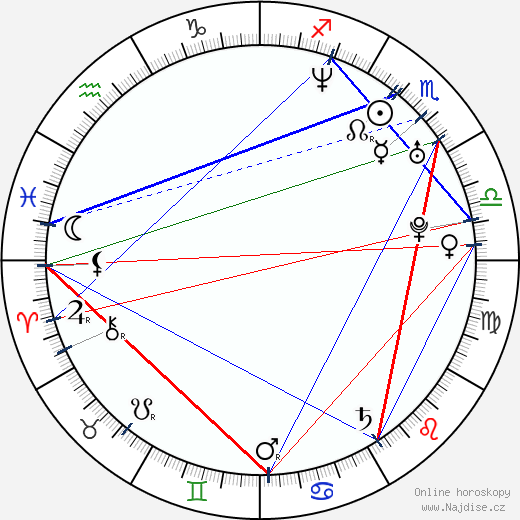 Aisha Hinds wikipedie wiki 2017, 2018 horoskop