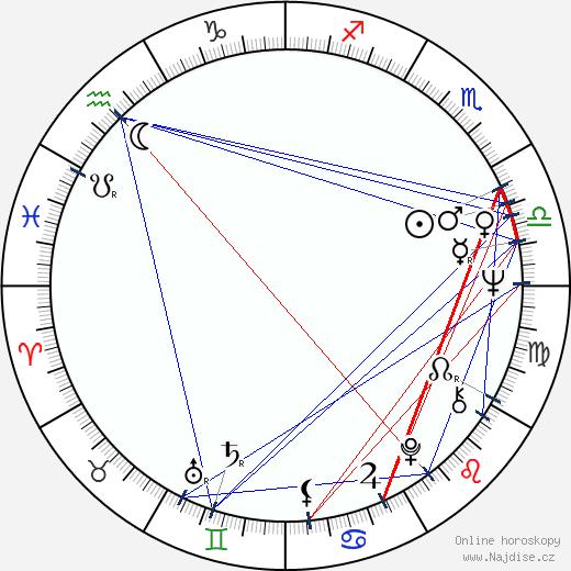 Aja Farkačová wikipedie wiki 2020, 2021 horoskop