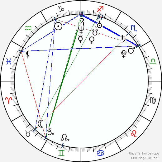 Aja Hirajama wikipedie wiki 2017, 2018 horoskop
