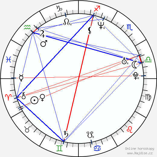 Akon wikipedie wiki 2018, 2019 horoskop