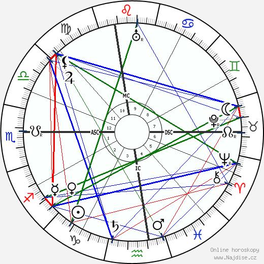 Al E. Smith wikipedie wiki 2019, 2020 horoskop