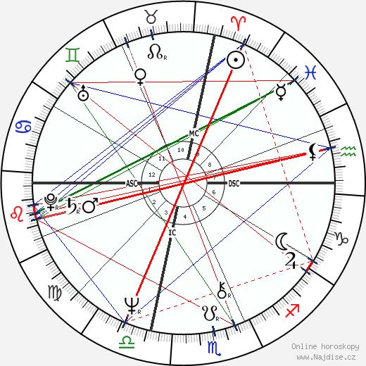 Al Gore wikipedie wiki 2019, 2020 horoskop