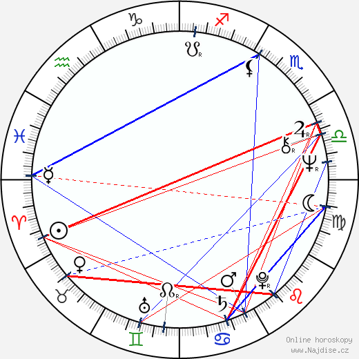 Al Green wikipedie wiki 2019, 2020 horoskop